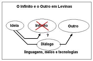 LevinasTecnica