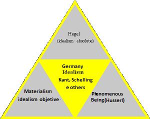 IdealismIng