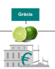 GreciaLimao