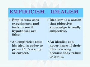 EmpirismIdealism