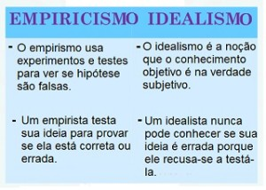 EmpirismoIdealismo
