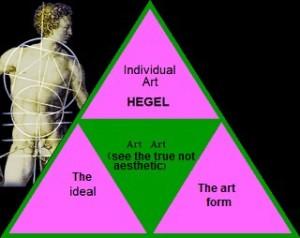 Hegelen