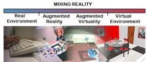 augmentedReality