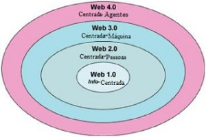 web4-0port