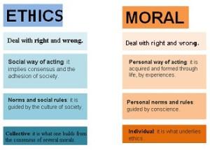EthicsSimple