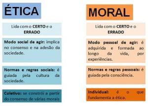 EticaSimples