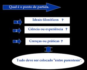 Fenomenologia1