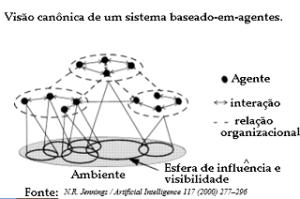 SistemasAutonomos
