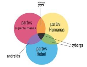 RobotAndroides